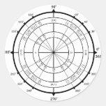 Círculo de unidad del friki de la matemáticas pegatinas redondas