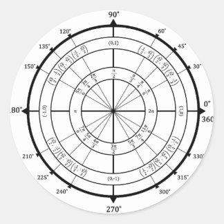 Círculo de unidad del friki de la matemáticas pegatina redonda