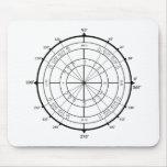 Círculo de unidad del friki de la matemáticas tapete de ratones