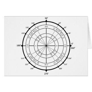 Círculo de unidad del friki de la matemáticas tarjeton