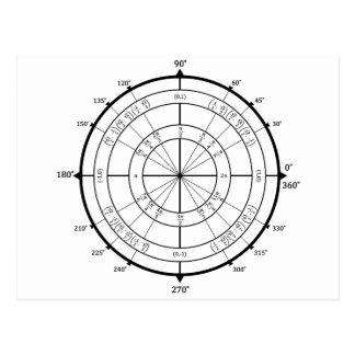 Círculo de unidad del friki de la matemáticas postales