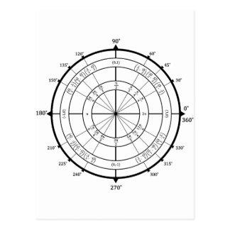Círculo de unidad del friki de la matemáticas tarjeta postal
