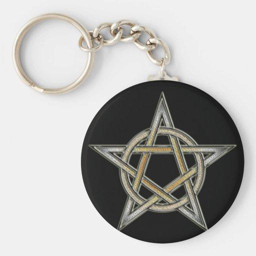 Círculo del Pentagram del orgullo del oso entrelaz Llavero Redondo Tipo Pin