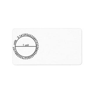 Círculo del pi etiquetas de dirección