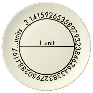 Círculo del pi platos de cerámica