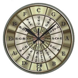 Círculo del reloj de pared de los quintos