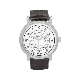 Círculo del tiempo de los quintos para el negro de relojes de pulsera