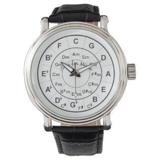 Círculo del tiempo de los quintos para el negro de relojes