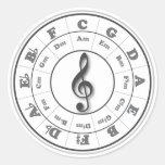 Círculo musical de B&W de quintos Etiquetas Redondas