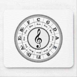 Círculo musical de quintos alfombrillas de ratón