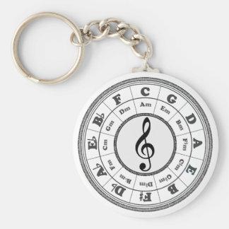 Círculo musical de quintos llavero redondo tipo pin