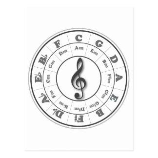 Círculo musical de quintos tarjetas postales