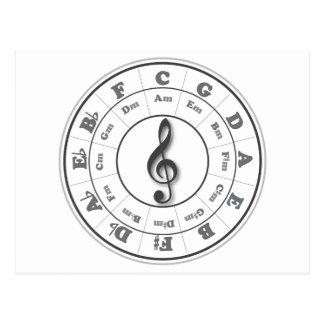 Círculo musical de quintos tarjeta postal