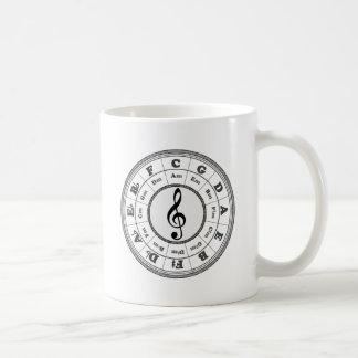 Círculo musical de quintos taza básica blanca