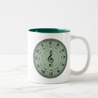 Círculo verde de la música de la taza de los quint