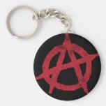 """""""circunde"""" un símbolo de la anarquía llavero"""
