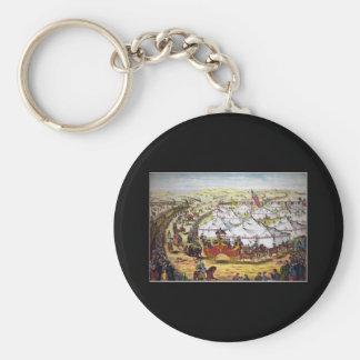 Circus parade key chains