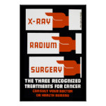 Cirugía del radio de la radiografía posters