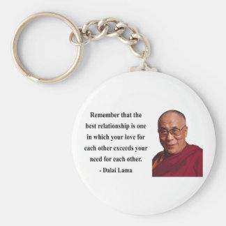 cita 11b de Dalai Lama Llavero Personalizado