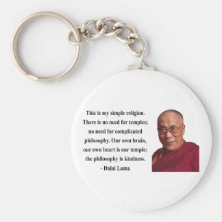 cita 6b de Dalai Lama Llavero Redondo Tipo Pin