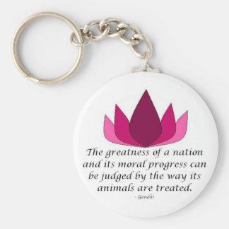 Cita de Gandhi Llavero Personalizado