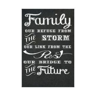 Cita de la familia en lona del diseño de la impresiones de lienzo
