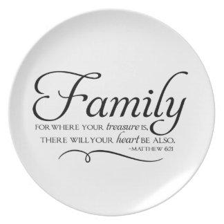 Cita de la familia - para donde está su tesoro… platos para fiestas
