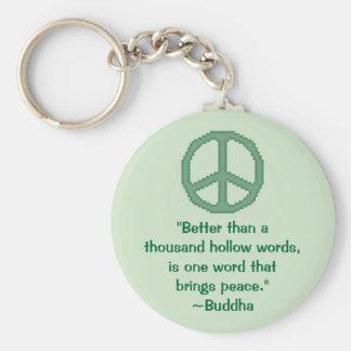 Cita de la paz de Buda Llavero Redondo Tipo Pin