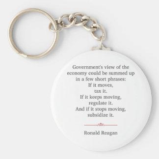 Cita de Ronald Reagan Llavero Redondo Tipo Pin