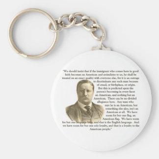 Cita de Teddy Roosevelt Llavero Redondo Tipo Pin