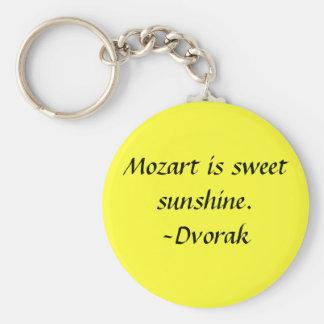 Cita del Llavero de Mozart de Dvorak