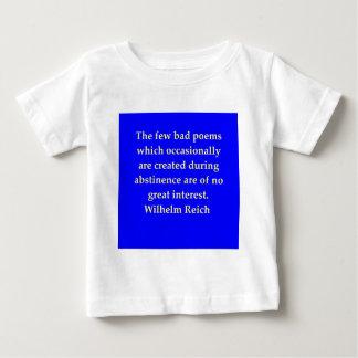 cita del Reich de Wilhelm Playeras