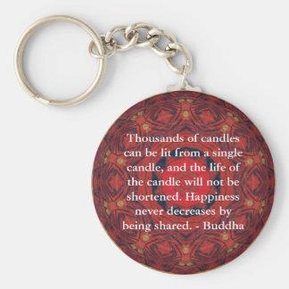 CITA inspirada de Buda - millares de velas Llavero Redondo Tipo Pin