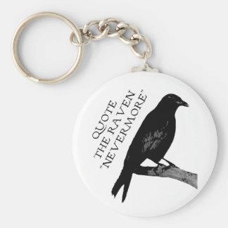 Cite el cuervo llavero personalizado