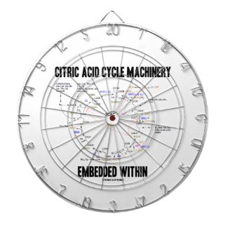 Citric Acid Cycle Machinery Embedded Within Krebs Dart Board