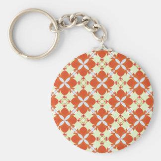 Citrus Avunclover Nostalgic Pattern Basic Round Button Keychain
