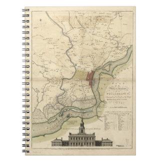 City of Philadelphia Pennsylvania Map (1777) Note Book