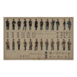 Civil War Union and Confederate Soldiers Uniforms Print