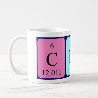 Clair periodic table name mug