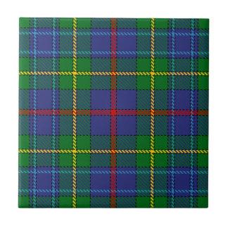 Clan Bailey Tartan Tile
