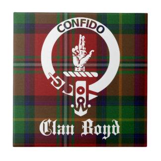 Clan Boyd Crest Tartan Tile