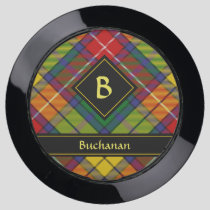 Clan Buchanan Tartan USB Charging Station