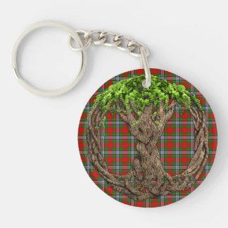 Clan Caledonia y árbol de la vida céltico Llavero Redondo Acrílico A Doble Cara