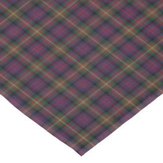 Clan Carnegie Dark Blue and Red Scottish Tartan Tablecloth