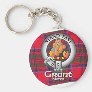 Clan de Grant Llavero