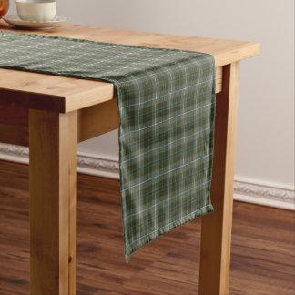 Clan Douglas Loden Green Reproduction Tartan Short Table Runner