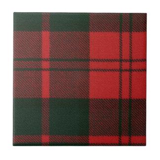 Clan Dunbar Tartan Tile