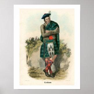Clan Graham Impresiones