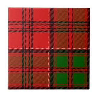 Clan Grant Tartan Tile