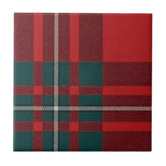 Clan Gregor Trivit/Tile Tartan Only Tile